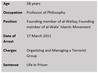 abdulwahab profile
