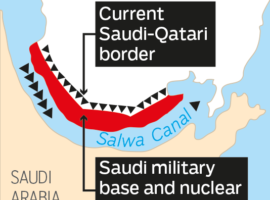 Saudi's Moves to Make an Island of Qatar